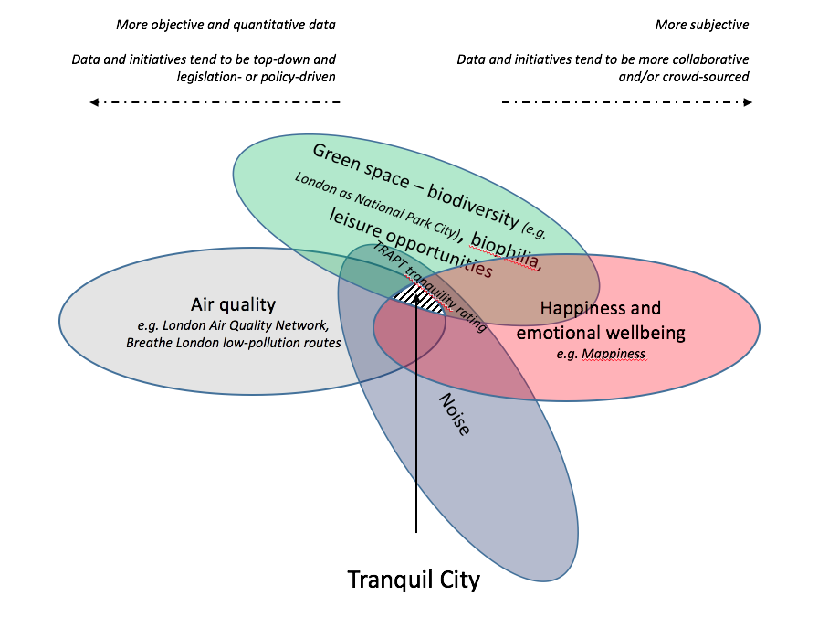 Tranquil City_TC interests and methods